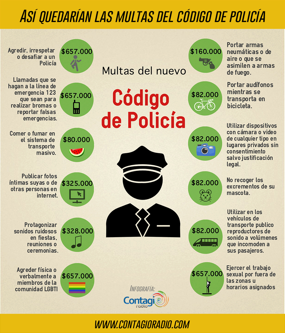multas-codigo-de-policia
