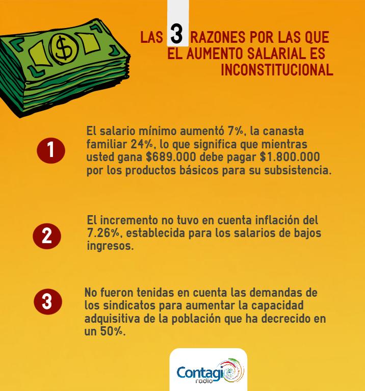 infografia salario
