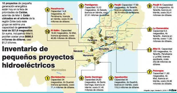 caldas_la_miel_proyectos2-page-001