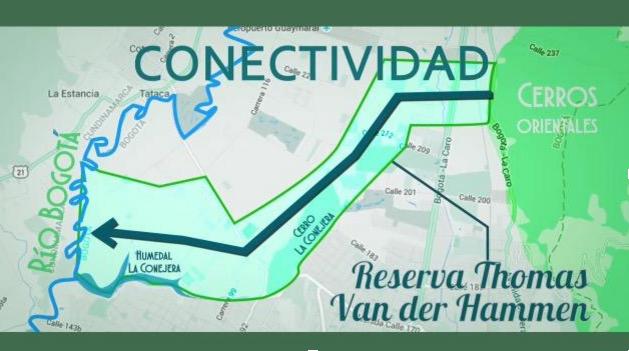 conectividad-van-der-hammen