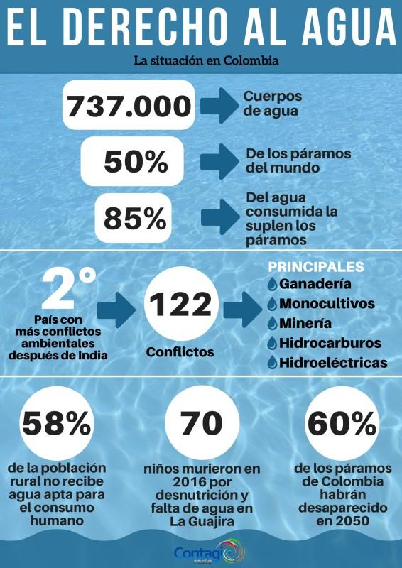 día mundial del agua (6)