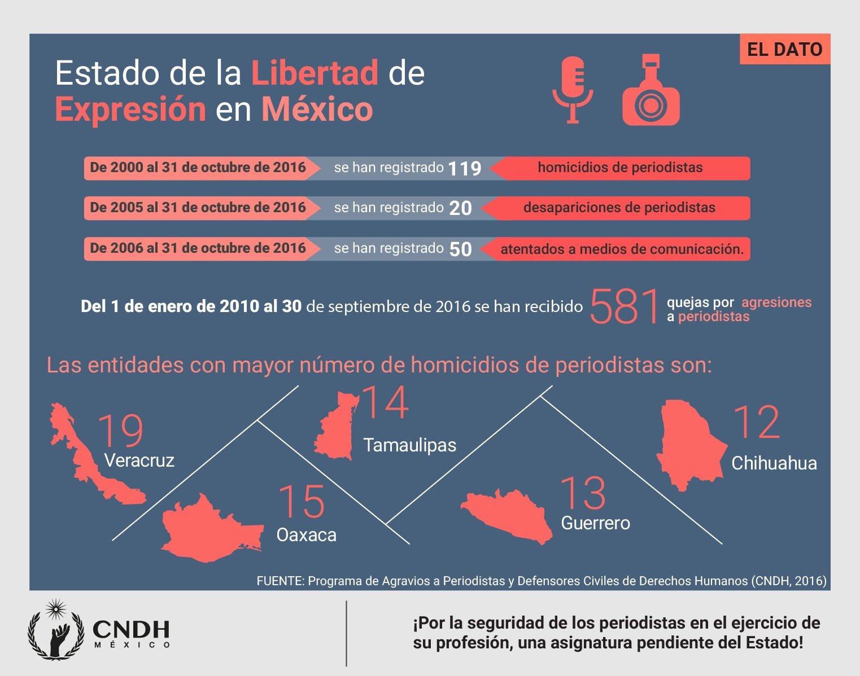 Info Mexico