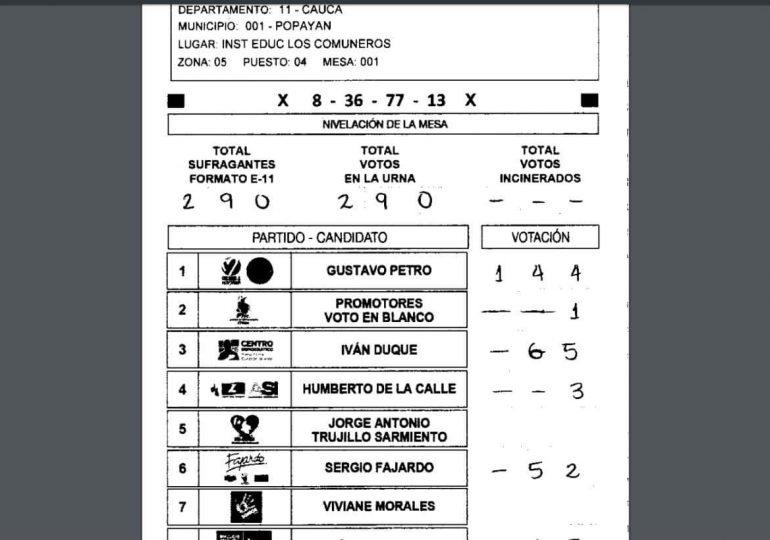 ¿Qué son los formularios E 14 y por qué se denuncia fraude?